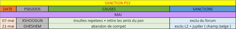 SANCTION PS3 - Page 2 Sans_133