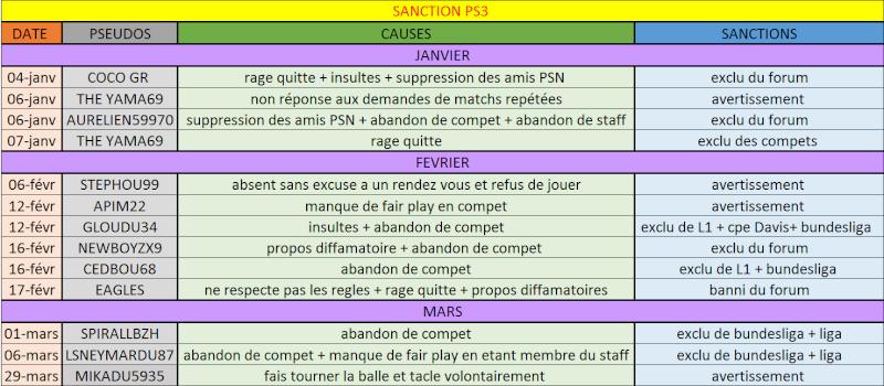 SANCTION PS3 - Page 2 Sans_t31