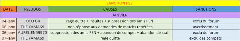SANCTION PS3 - Page 2 Sans_t35