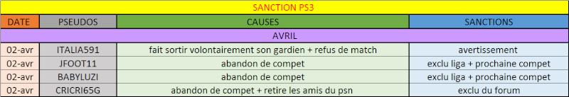 SANCTION PS3 - Page 2 Sans_t41