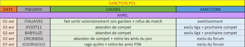 SANCTION PS3 - Page 2 Sans_t52