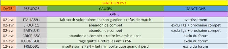 SANCTION PS3 - Page 2 Sans_t58
