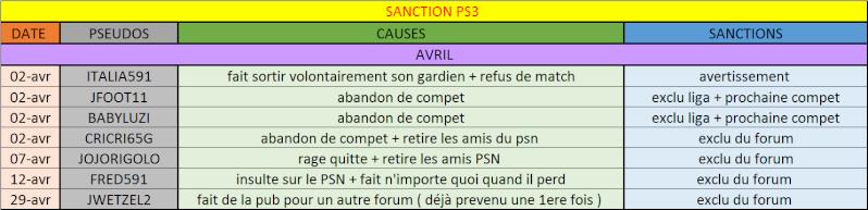 SANCTION PS3 - Page 2 Sans_t87