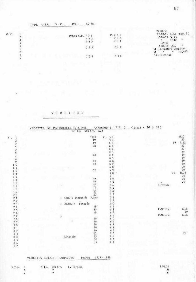 PATROUILLEUR P735 1193