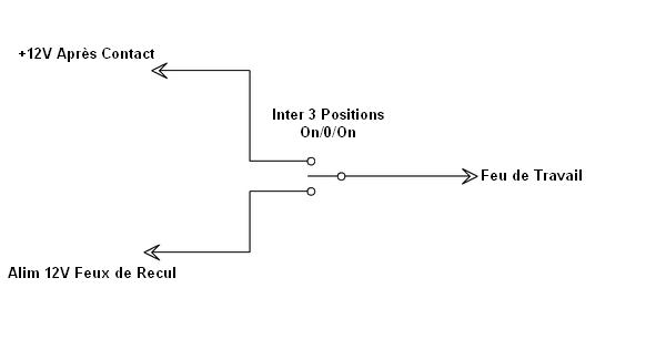Branchement camera de recul en mode automatique par défaut mais avec commande manuelle de forçage par interrupteur pour la retrovision Schyma10