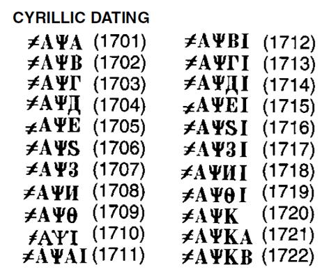 a identifier !!  Date_c10