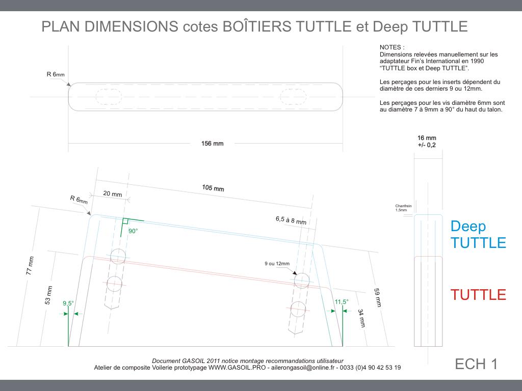 Plaque ou boitier intégré Tuttle10