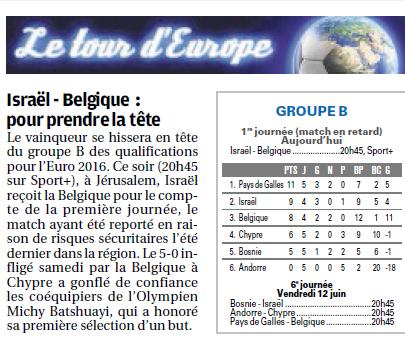 EURO 2016 EN FRANCE CA SE RAPPROCHE  - Page 7 1612