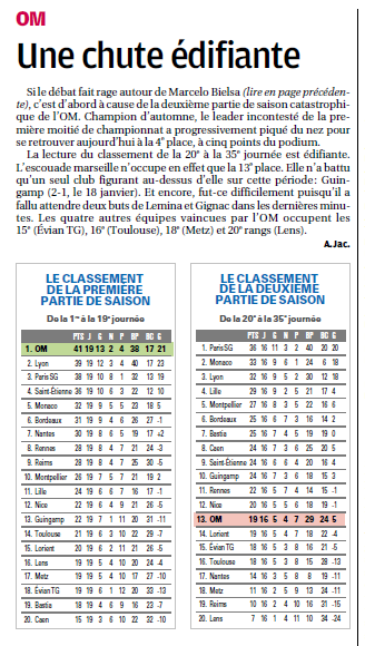 STATISTIQUES  - Page 12 8s10