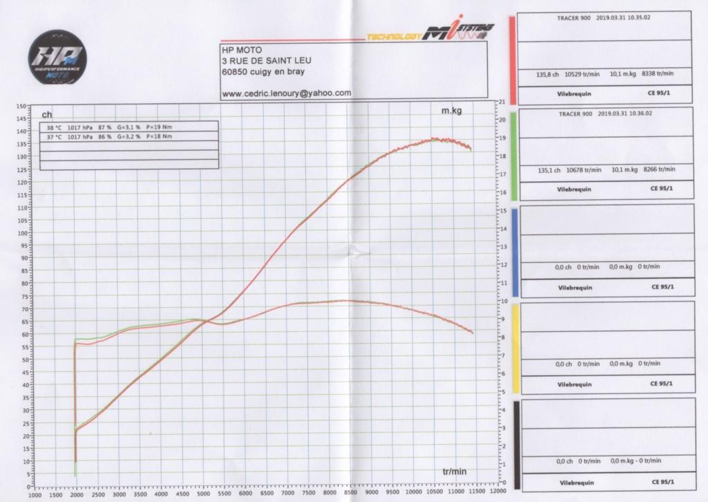 Yamaha décline la Tracer en version Racing !! 20190314