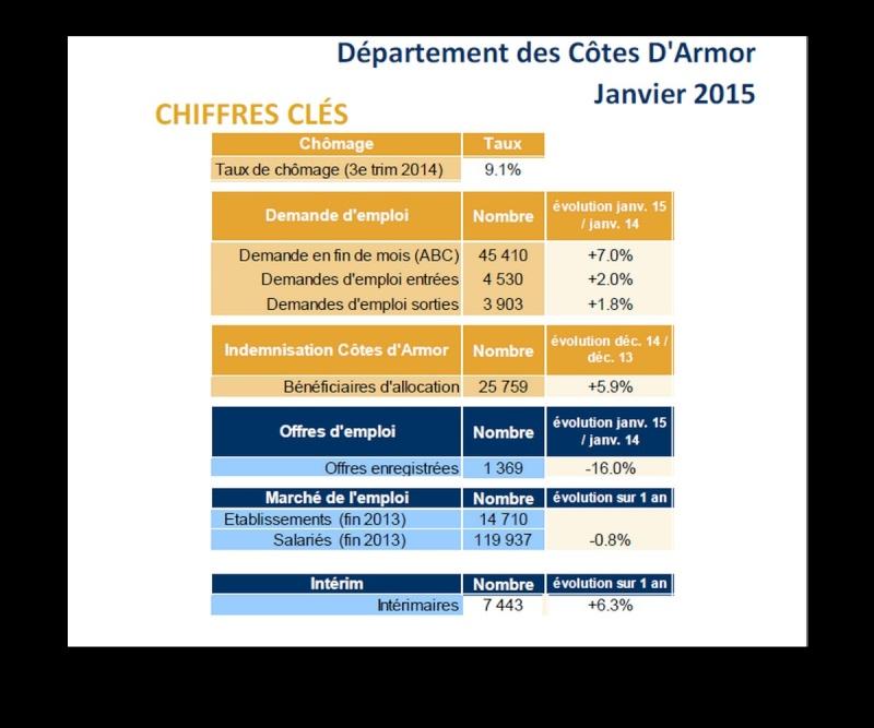 Le chômage tue entre 10 000 et 20 000 personnes par an en France Sans_148