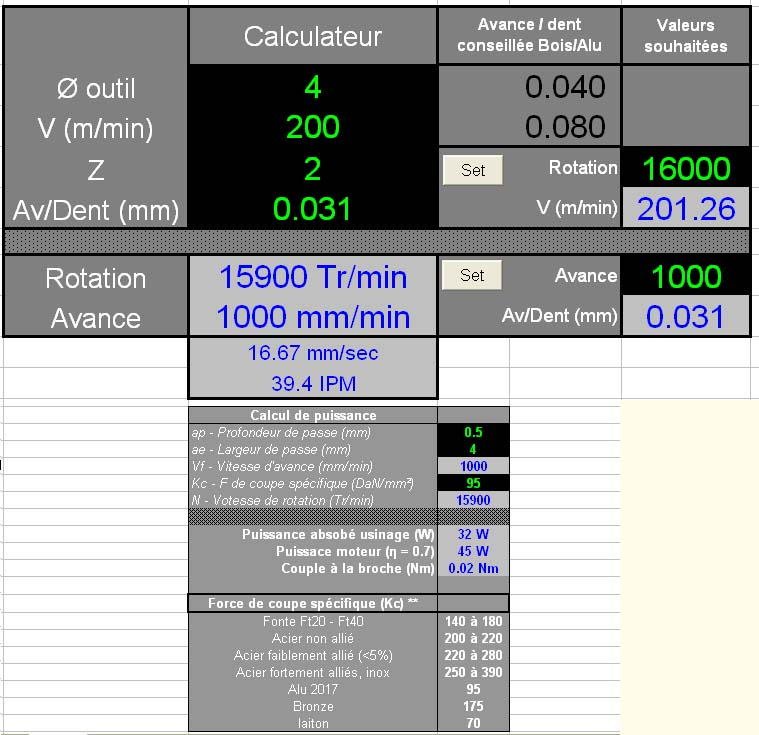 Calcul de paramètres de coupe - Page 2 Caclvc10