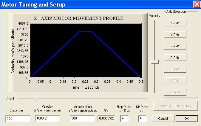Précision d'une BZT Motor_10