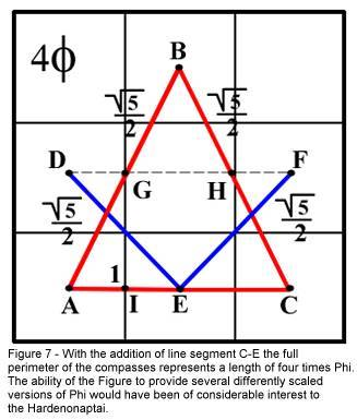 MUSINGS ON THE GEOMETRIC PROPERTIES OF THE SQUARE AND COMPASSES  ***  by Bro. William Steve Burkle KT, 32° Comp110