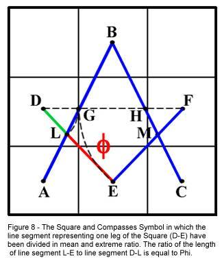 MUSINGS ON THE GEOMETRIC PROPERTIES OF THE SQUARE AND COMPASSES  ***  by Bro. William Steve Burkle KT, 32° Comp210