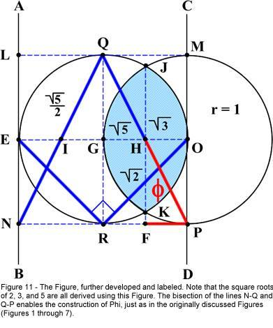 MUSINGS ON THE GEOMETRIC PROPERTIES OF THE SQUARE AND COMPASSES  ***  by Bro. William Steve Burkle KT, 32° Compas10