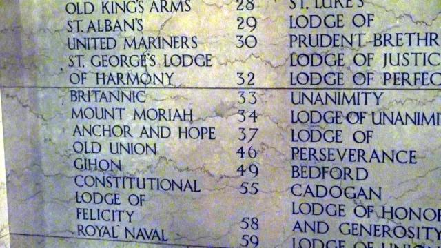 Freemasons' Hall, The United Grand Lodge of England Names_10