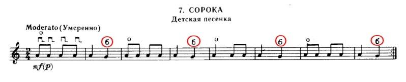 Apprendre la balalaïka 1010