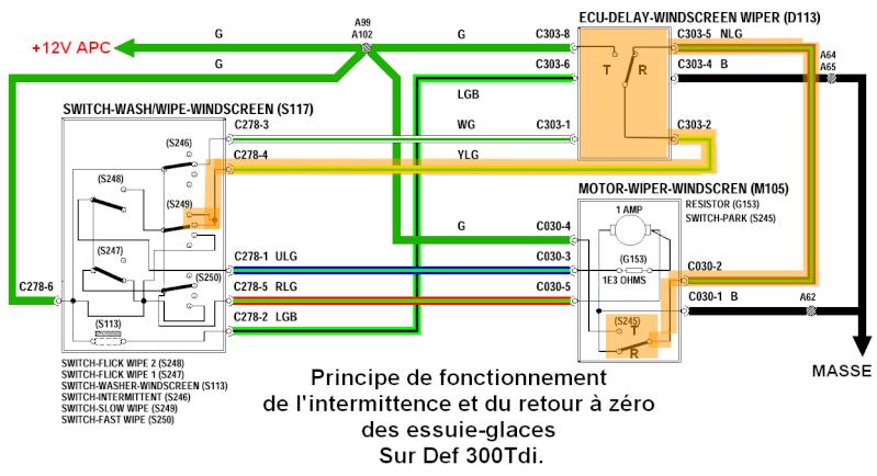 Defender 300Tdi: Principe de fonctionnement de l'intermittence et du retour à zéro des essuie-glaces Dysf10