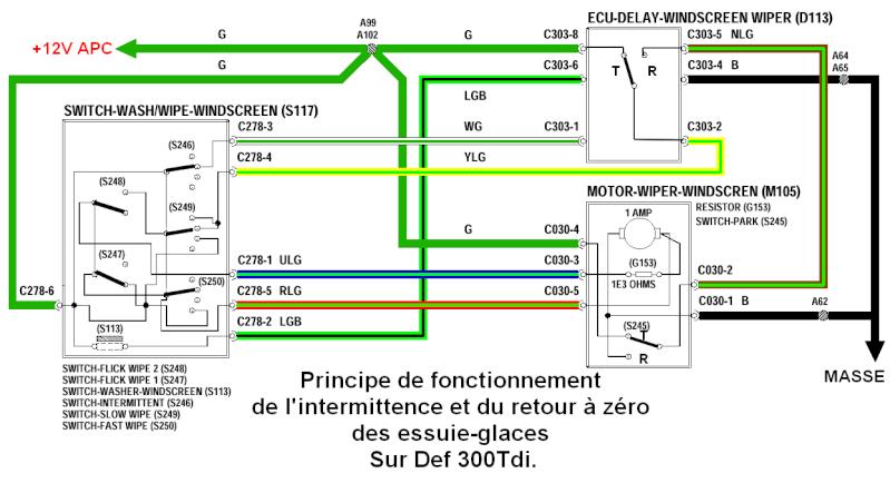 Defender 300Tdi: Principe de fonctionnement de l'intermittence et du retour à zéro des essuie-glaces Tt10