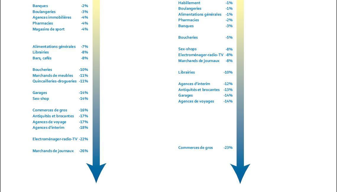 Informations sur les sujets commerciaux Clipbo12