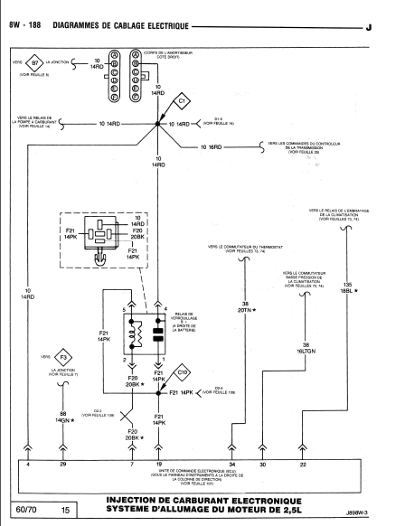 schéma électrique filaire du calculateur 2.5 L 1010