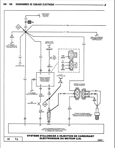 schéma électrique filaire du calculateur 2.5 L 110