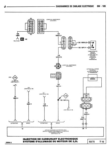 schéma électrique filaire du calculateur 2.5 L 1110