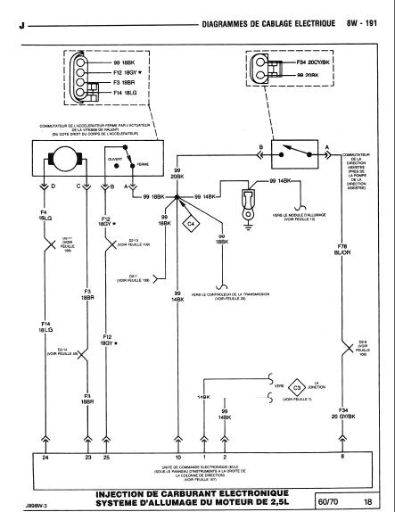 schéma électrique filaire du calculateur 2.5 L 1310
