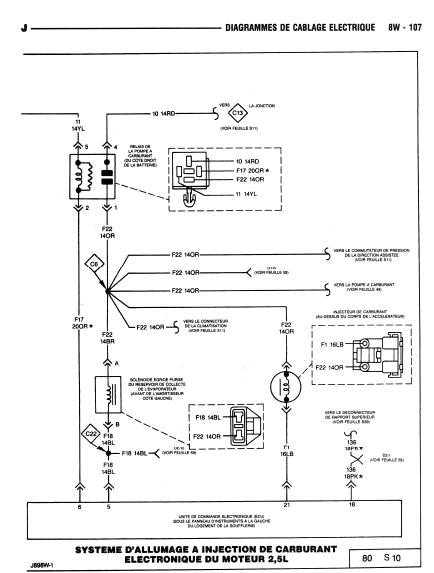 schéma électrique filaire du calculateur 2.5 L 210