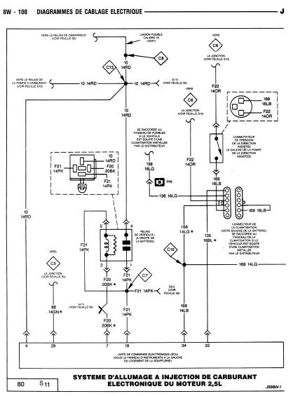 schéma électrique filaire du calculateur 2.5 L 310