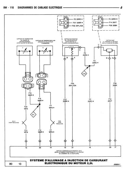 schéma électrique filaire du calculateur 2.5 L 510