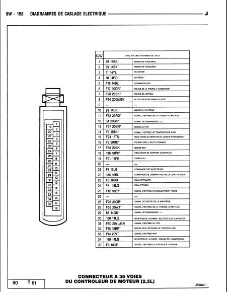 schéma électrique filaire du calculateur 2.5 L 710