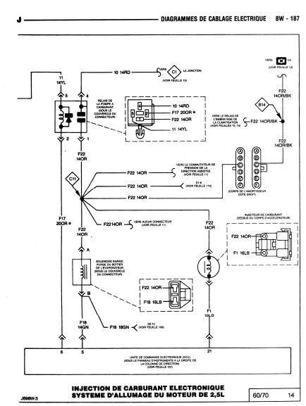 schéma électrique filaire du calculateur 2.5 L 910