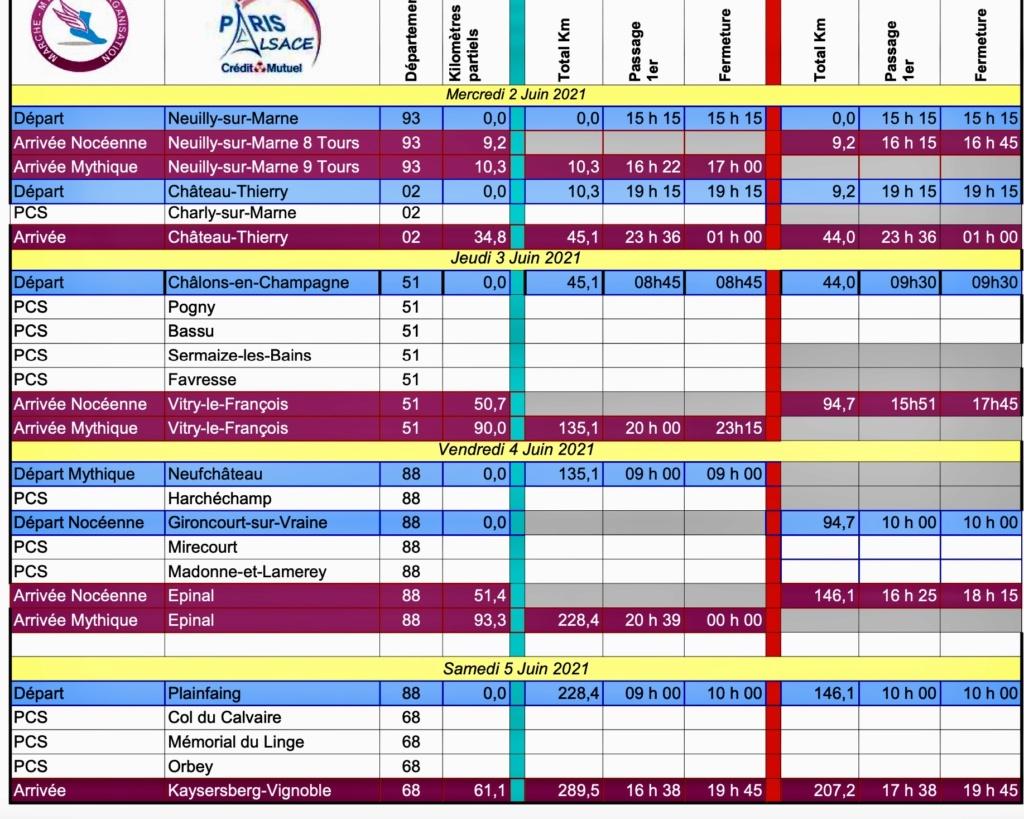 Paris-Alsace Crédit Mutuel du 2 au 5 juin 2021 Captur26