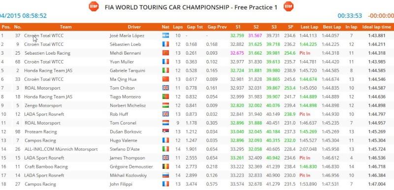 WTCC - Saison 2015 - Page 6 Maroc110