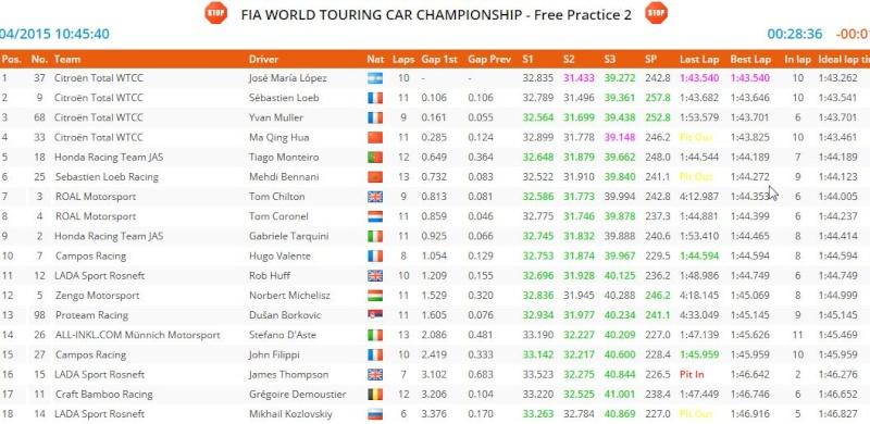 WTCC - Saison 2015 - Page 6 Maroc111
