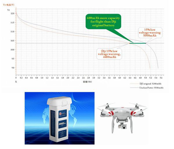 DJI Phantom 2 Vision, Vision+ Battery 733496 RC-DJ550010 Dji10
