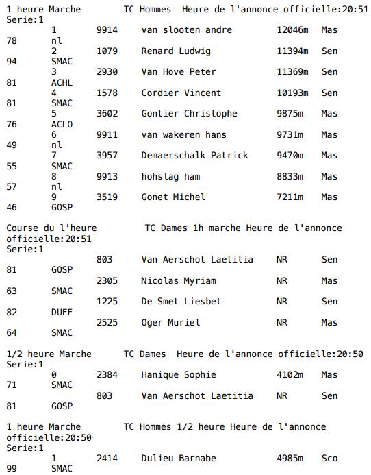 Championnats provinciaux de Namur (1h; 1/2h): 19 avril 2015 Jambes11