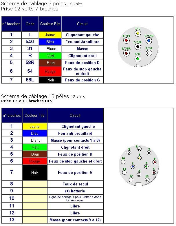 ça peut servir : code couleur prise d'attelage du Vito F Priser10