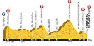 Tour de France 2015 Caj0rp10
