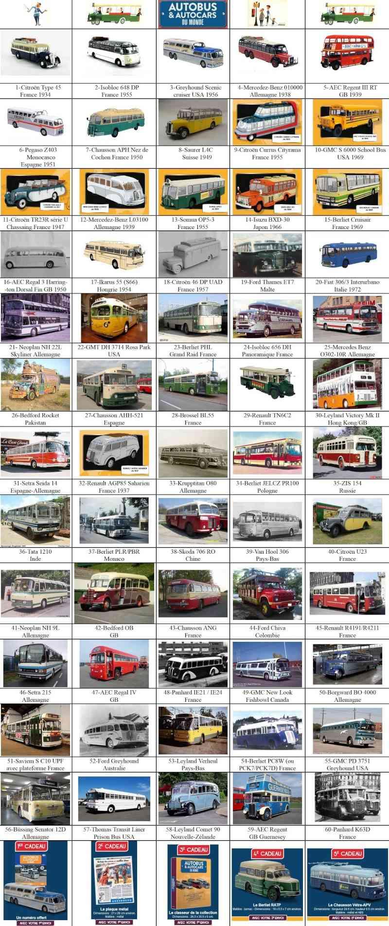 """2014 - Hachette Collections > """"Autobus & Autocars du Monde au 1/43 !"""" Bus-au11"""