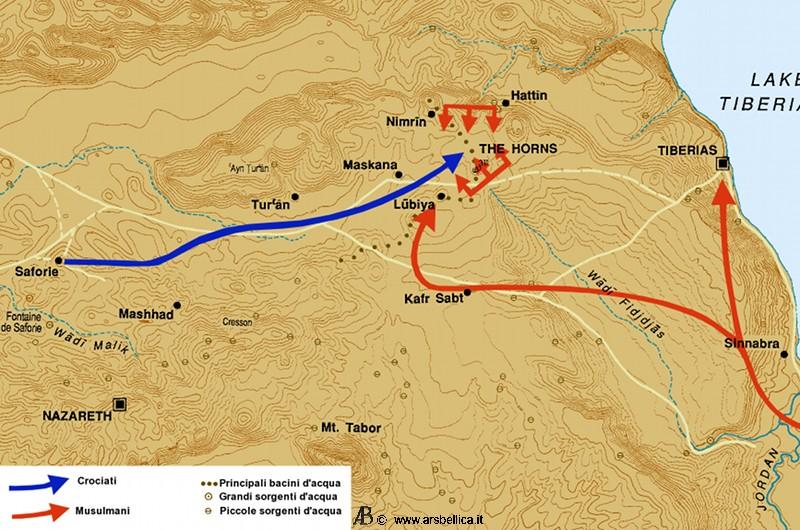 La battaglia di Hattin - 4/VII/1187 Hattin11