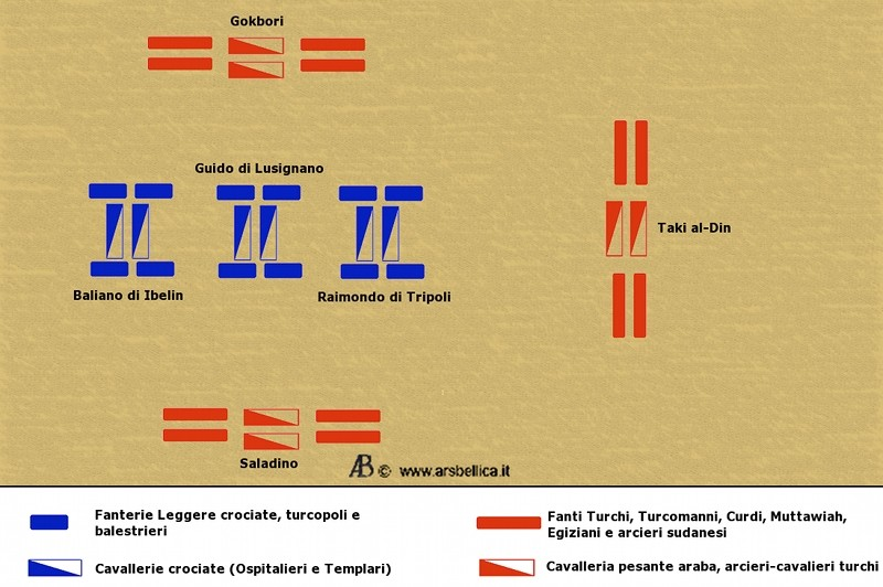 La battaglia di Hattin - 4/VII/1187 Hattin12