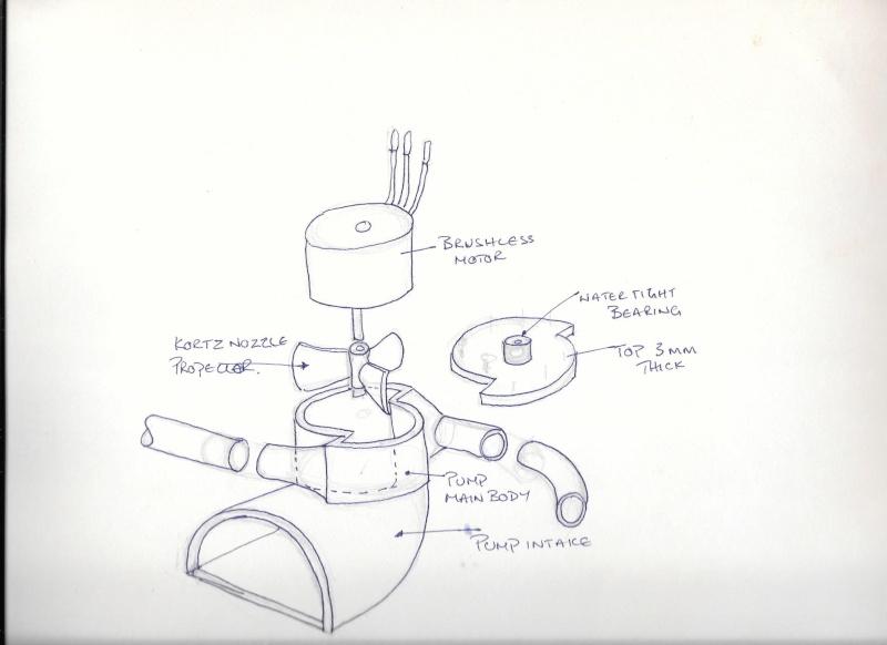 3D PRINTERS AND PRINTING Pump10