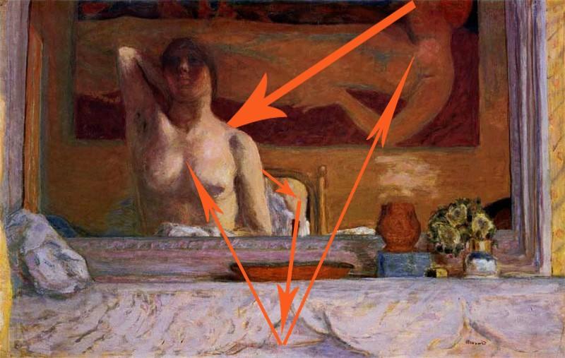 Bonnard, la peinture, la tonalité, la partie de cache-cache devant la cheminée. Bonnar19