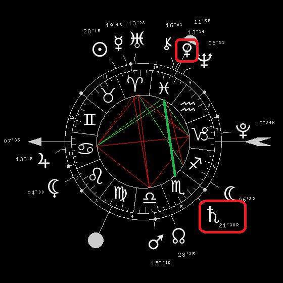 RS x fois Vénus-Saturne 201410