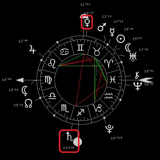 RS x fois Vénus-Saturne 201510