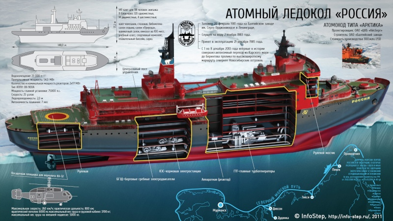 Interesting maps and infographics - Page 2 Ships_10