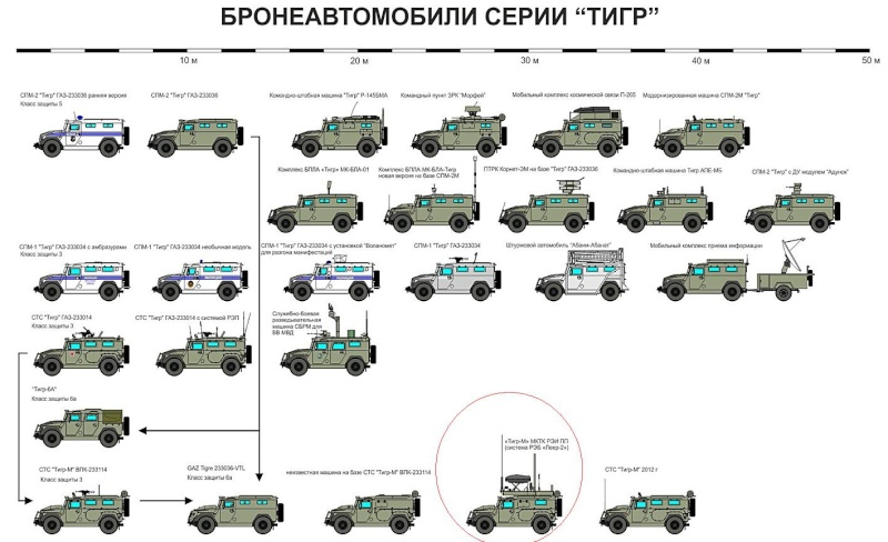 Russian Ground Forces: News #2 - Page 12 Yn7a4510